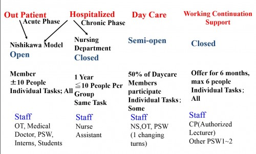hospital departments and their functions pdf